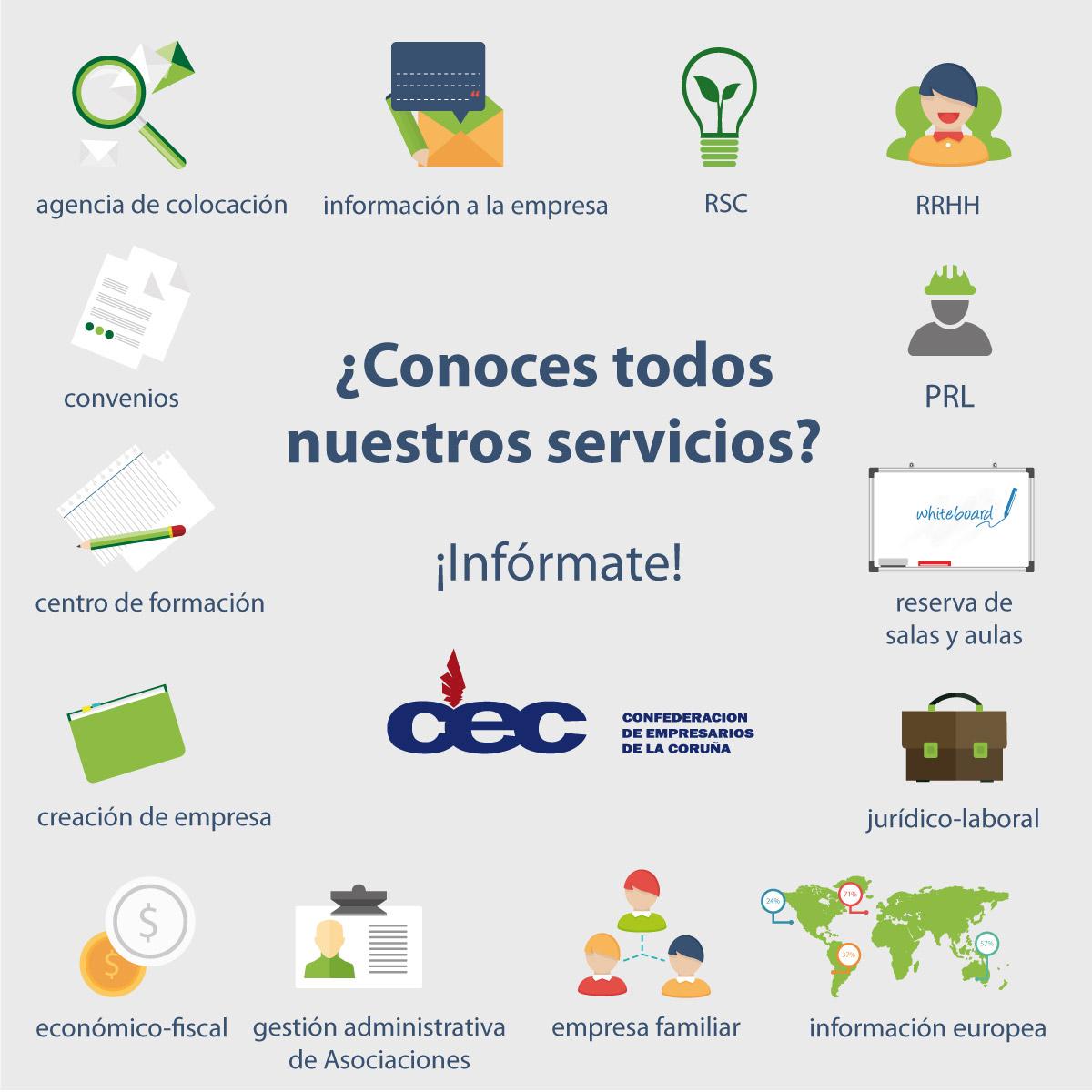 servicios de la CEC Confederación de Empresarios de La Coruña