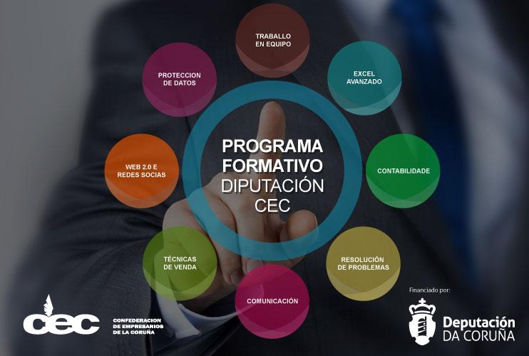 Programa Formativo Deputación CEC