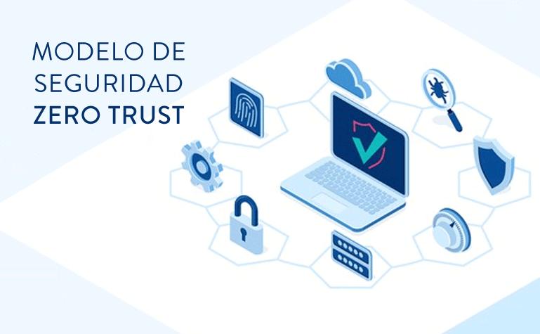 ¿Qué es el modelo de seguridad Zero Trust?